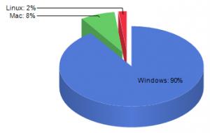 Desktop_os_w